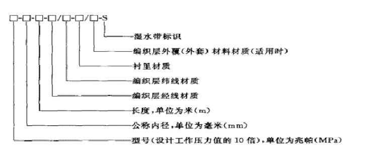 消防水帶的型號規格解讀